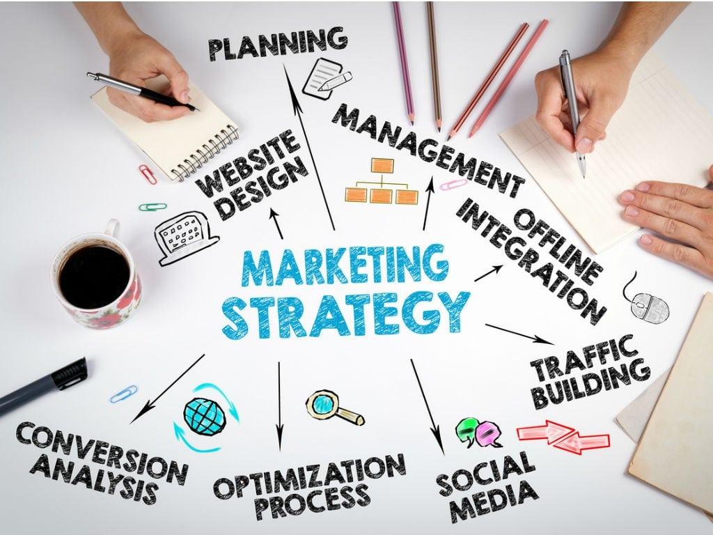 marketing strategy, website, seo, social media